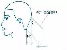 幾何剪髮에 대한 이미지 검색결과 Line Chart, Diagram, Glass, Drinkware, Corning Glass, Yuri, Tumbler, Mirrors