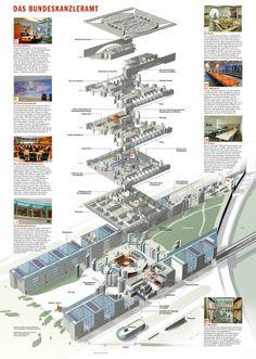 0088 Der Tagesspiegel – Federal Chancellery # infographic