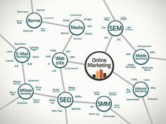 Hotel digital marketing: Agency vs In house