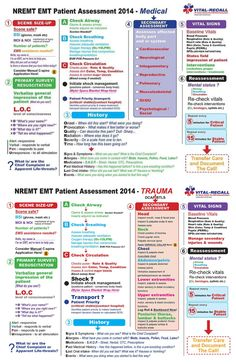 Medical Assessment Emt Cheat Sheet  Google Search  Emt ThatS Me