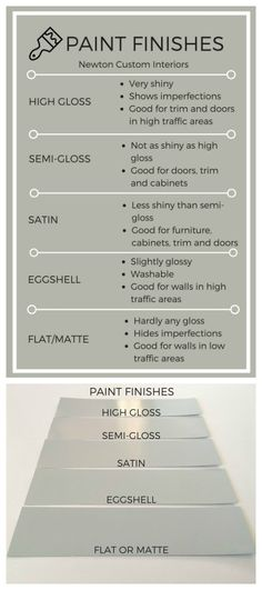 Learn how different paint finishes can affect your painting project. The right paint finish can really make or break a painting project!