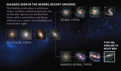how galaxies are classified - 236×140