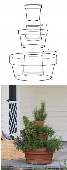 Container herb garden for a patio. I like this idea! I already have the pot arrangement, but it went empty this year. : (