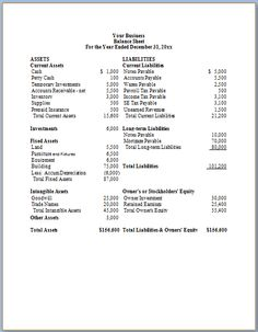 Free Profit And Loss Statement Template Managerial Accounting Midterm Cheat Sheet  New Business .