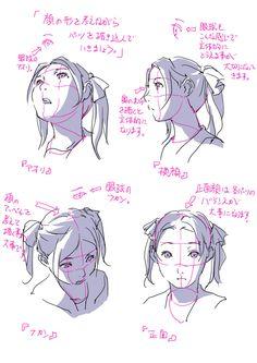 「立体的な顔の描き方。」 [2]