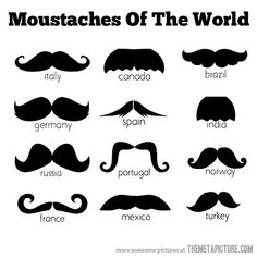 Moustaches of the world…