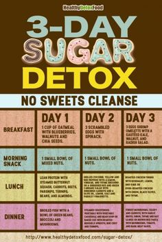 3-Day #SugarDetox Diet to ACCELERATE Fat Loss And Improve Your Mood! – Healthy Detox Food
