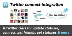 Twitter connect & API integration . This is a Twitter version of our Facebook connect, also available on codecanyon: