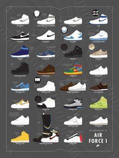 57 Best Sneakers images in 2018 | Sneakers, Sneakers nike, Nike