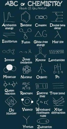 Some curiosities
