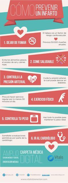 Cómo prevenir un infarto - infografía - Vitalis Bienestar