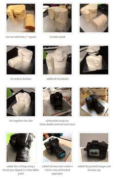 how_to_camera_cake1