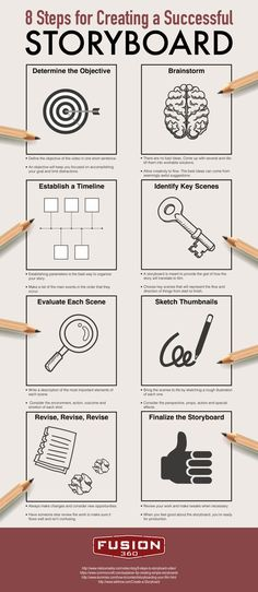 Telling the Tale: 8 Steps for Creating a Successful Storyboard for Videos - https://magazine.dashburst.com/infographic/creating-successful-storyboard/