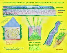 Green Grass. Red, Orange, Yellow, Green, the four directions. White Buffalo Calf Woman Creations. Red, Orange, Yellow, Green That is the Place We Cleave https://plus.google.com/+WhiteBuffaloCalfWomanTwinDeerMother/posts/iiHMhSvbPPk, Indigo Crystal Children with Rainbow Warriors of Prophecy https://plus.google.com/u/0/communities/108949665827882911965/