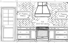 Kitchen Renovation Planning: The New Layout