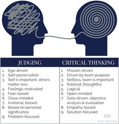 How to Avoid the Most Common Pitfall in Critical Thinking Self Development, Personal Development, Instructional Strategies, Critical Thinking Skills, Self Improvement Tips, Emotional Intelligence, Best Self, Self Help, Infographic
