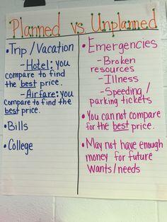 Personal Financial Literacy! Planned vs. Unplanned Spending!