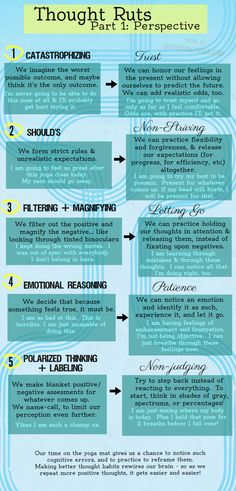 """Thought Ruts"" INFOGRAPHIC on negative thinking patterns."