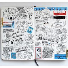 2015-03-08〜11の見開き。水色の斜めストライプマステ持ってると思ってたけどなかった。Etsyてお気に入りに入れて買ってなかったというオチ(ㅎ.ㅎ) #moleskinejp #moleskine #絵日記倶楽部 #RYOskine #絵日記 #モレスキン #MoleskineSketchbook Please consult the webite link for the info...