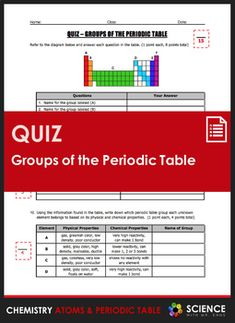 31 best chemistry atoms elements the periodic table images on quiz element groups of the periodic table alkali metalnoble gasschool urtaz Gallery