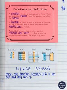 These interactive notebook pages for functions and relations were great for my algebra 2 students.  There were foldable notes and activities to keep them engaged and learning the whole time!