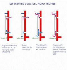 NEW TECHNOLOGIES INTERNATIONAL: MURO TROMBE