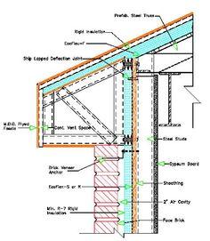 Brick Veneer Wall Detail Drawings