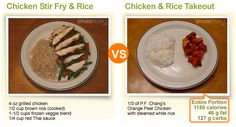 What Does 300 Calories Really Look Like? Two dinner options: Homemade (left) OR takeout (right) Easy Low Calorie Dinners, 400 Calorie Dinner, 400 Calorie Meals, Nutrition Articles, Kids Nutrition, Chicken Stir Fry Rice, Veggie Cups, Clean Eating Kids, Healthy Cake Recipes