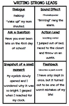 My kids really struggled with writing strong leads for their personal narratives.  I found this awesome anchor chart on Pinterest to give th...