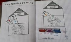 cahier interactif famille de mots Montessori, Cycle 3, Work Tools, Teaching French, Too Cool For School, Teacher Hacks, Interactive Notebooks, Kids Learning, Preschool