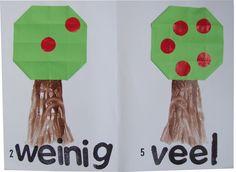 Appelboom, maar dan met wolken en regendruppels. Preschool Apple Theme, Kindergarten Math, Crafts For Kids, Reception, Fruit, The Creation, Hungry Caterpillar, Apple, Crafts For Children