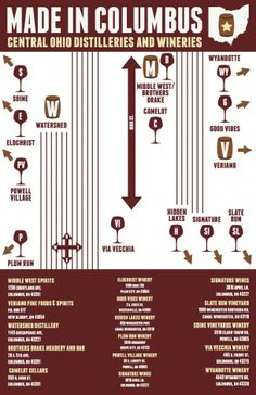 "Central Ohio Wineries/Distilleries infographic   www.LiquorList.com ""The Marketplace for Adults with Taste"" @LiquorListcom #LiquorList"