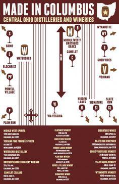 Central Ohio Wineries/Distilleries infographic