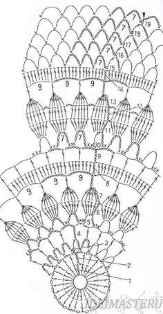 схема,Салфетка вязаная крючком по центру образуется рисунок волнообразных кругов.