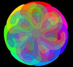 7 sets Venn Diagram by Santiago Ortiz