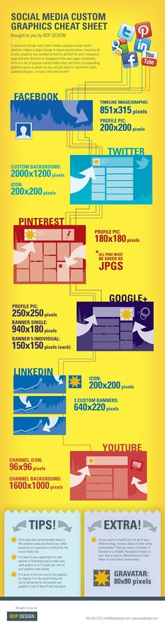 Social Media Custom Graphics Cheat Sheet: This is a great infographic detailing the sizes for your graphics on different social networks. As a company that does custom graphics to help businesses maintain brand consistency across networks Social Marketing, Inbound Marketing, Marketing Digital, Marketing Trends, Marketing En Internet, Content Marketing, Online Marketing, Marketing Strategies, Affiliate Marketing