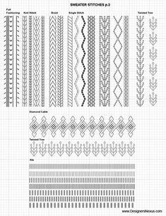 Adobe Illustrator Sweater Borstels en Swatches - Mijn Praktische vaardigheden | Mijn Praktische vaardigheden