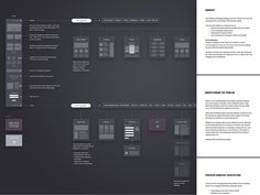 Sitemap & Documentation by Joshua Krohn #Design Popular #Dribbble #shots