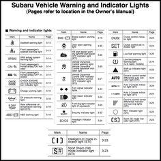 Subaru Vehicle Warning And Indicator Lights
