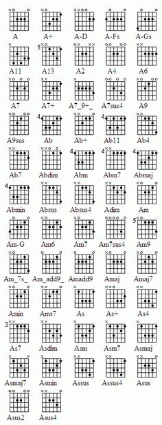 Chord Chart Separated Chart Guitars And Guitar Chord Chart