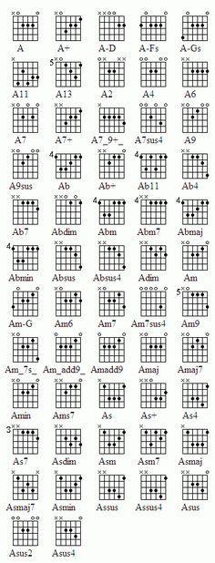 Guitar guitar chords a7 : Guitar : guitar chords a7 Guitar Chords A7 also Guitar Chords' Guitars
