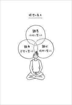 瞑想という言葉にあやしいイメージを持っている方もいるかもしれません。実は、現在では瞑想と脳の働きの関係が科学的にも実証されているそうです。瞑想をすることで脳が鍛えられ、仕事全体のパフォーマスの向上に役立つといいます。 予防医学研究者の石川善樹さんが著書の『疲れない脳をつくる生活習慣』から、記憶力をあげる「集中瞑想」とコミュニケーションをあげる「観察瞑想」の方法をご紹介します。
