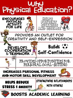 PE Poster Why Physical Education