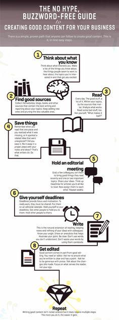 Infográfico: 9 passos para criar estratégias de content marketing
