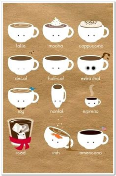 Different Types of Coffee Chart * To view further for this item, visit the image link.