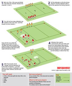 Attack what you see Rugby Drills, Soccer Training Drills, Rugby Training, Sports Training, Rugby Poster, Rugby Coaching, Rugby Club, Pe Games, Training Motivation