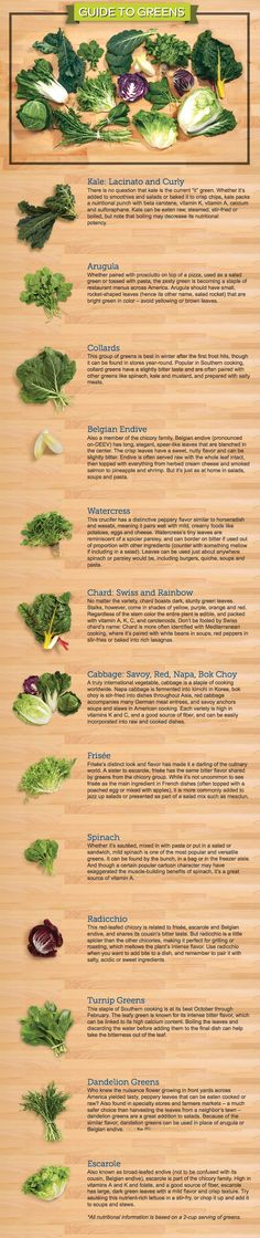 Cheat Sheet For Healthy Greens.  Try Your local Farmer's Market!   #greens #food