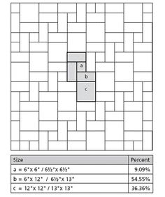 Kitchen Tiles Layout tile layout patterns using 2 tile sizes in the plantiler in