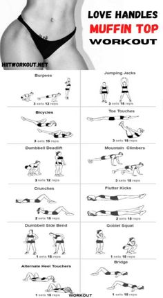Weights Workout For Women, Workout Plan For Women, At Home Workouts For Women, Exercise Plan For Beginners, Planet Fitness Workout, Fitness Workout For Women, Woman Workout, Muffin Top Exercises, Workout For Muffin Top