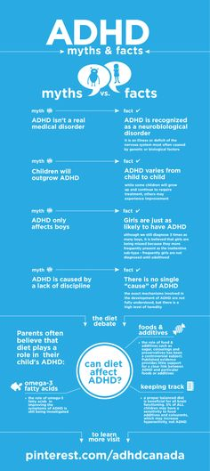 Devon here are some myths and facts about ADHD that you can look over with your mom. A myth is something that is untrue about ADHD and a fact is something that is real